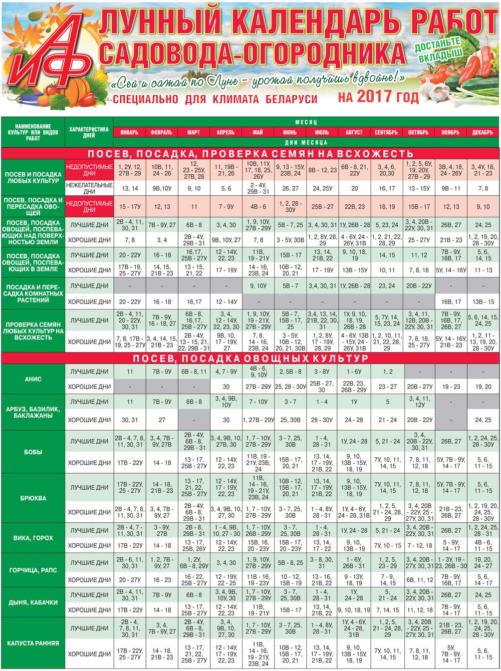 2017-2018 году лунный календарь огородника