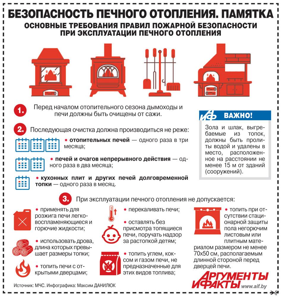 инфографика. безопасность печного отопления