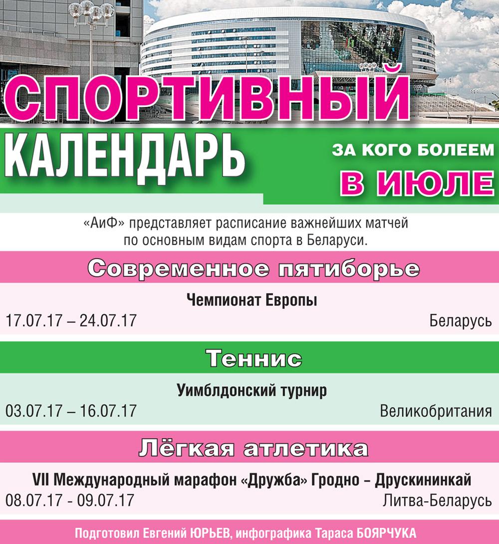 Спортивный календарь. За кого более в апреле. Инфографика АиФ/ Евгений ЮРЬЕВ, Тарас БОЯРЧУК