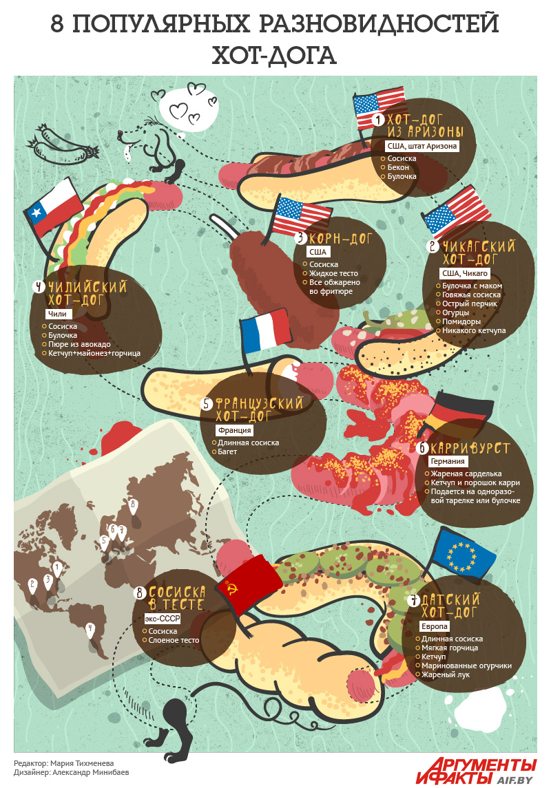 Датский, французский, чилийский. Какими бывают хот-доги. Инфографика