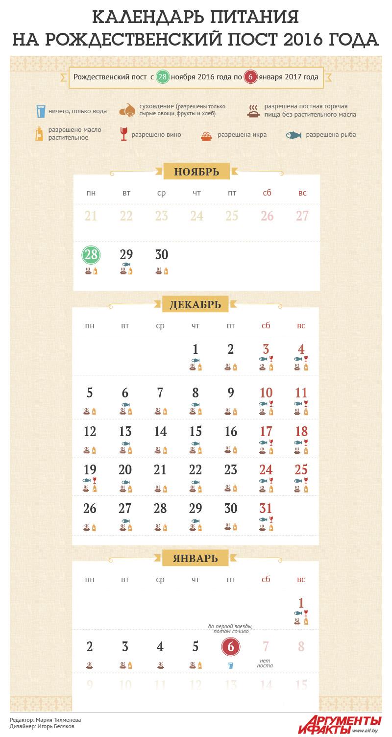 Великий пост 2017 календарь питания