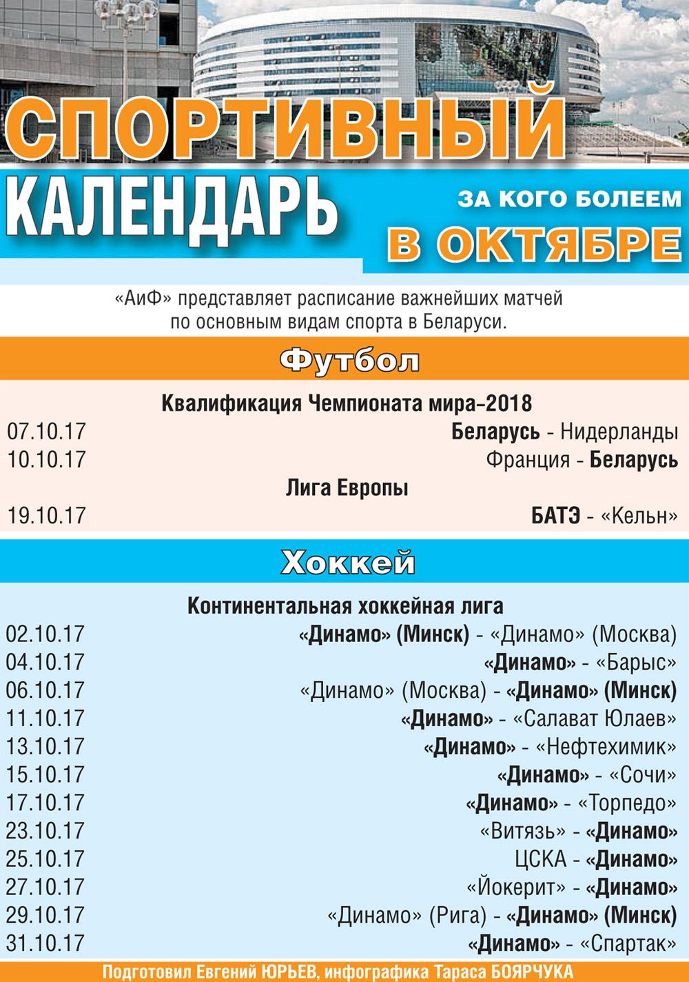 Спортивный календарь. За кого более в апреле. Инфографика АиФ/ Евгений ЮРЬЕВ, Тарас БОЯРЧУК.